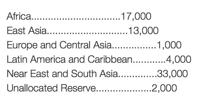 admissions of refugees--refugee resettlement assistance FY 2015