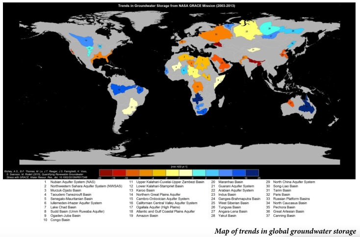 Global Water Storage 2003-13