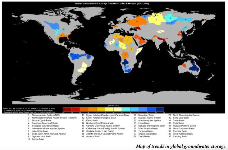Global Water Storage 2003-13