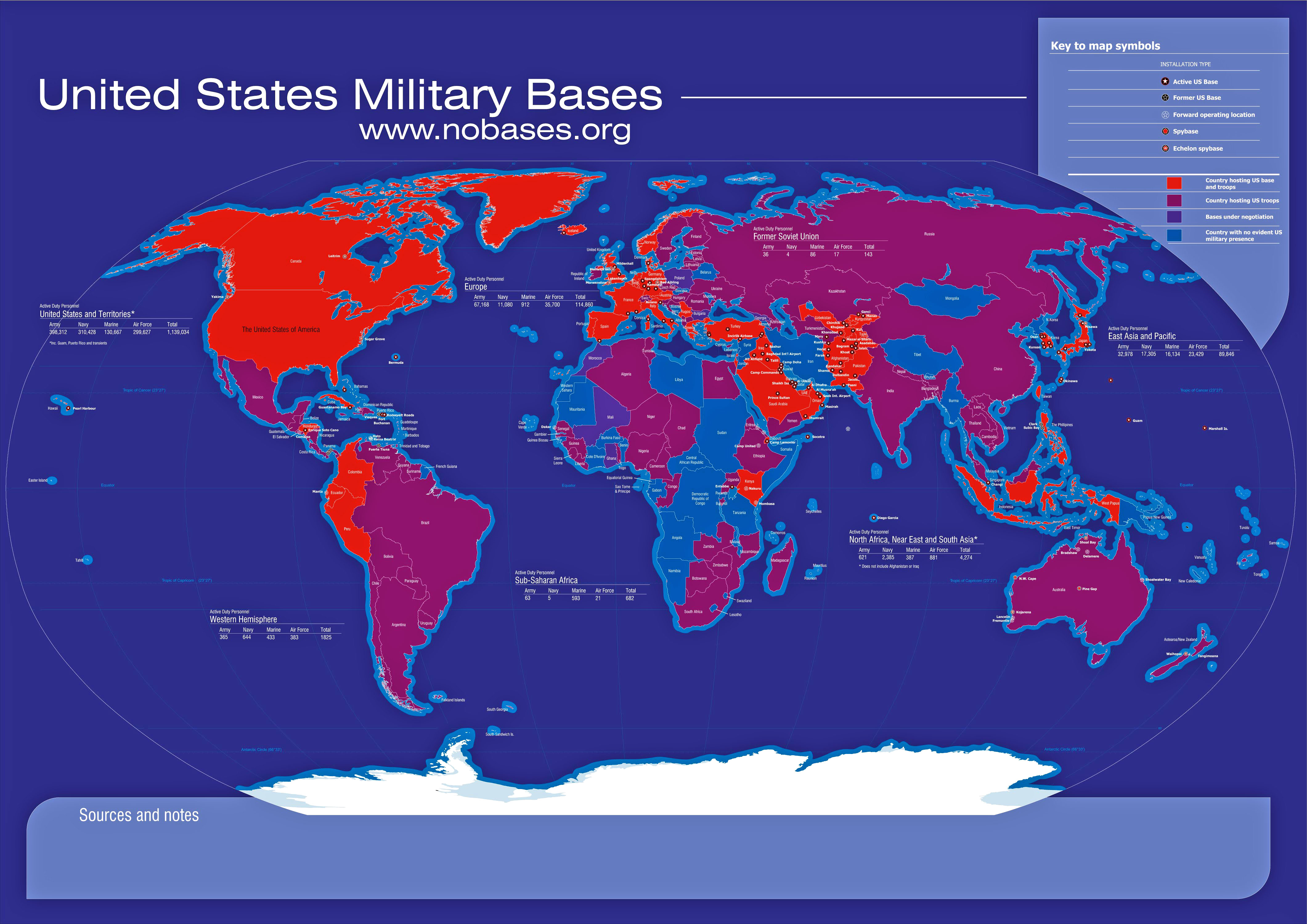 globalmilitarism58_14