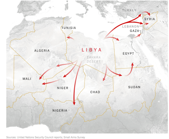 arms from stockpiles in fragmented Libya.png