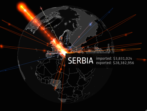 Serbian arms exchanges.png