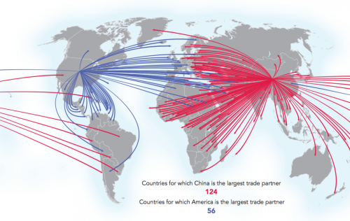 china-is-now-the-top-trade-partner-for-twice-as-many-countries-as-america.jpg