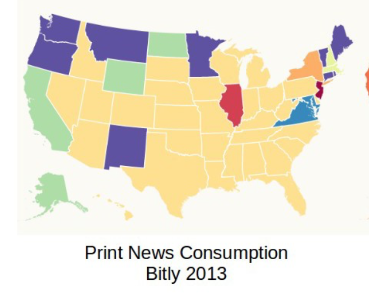 print-news-consumption-2013