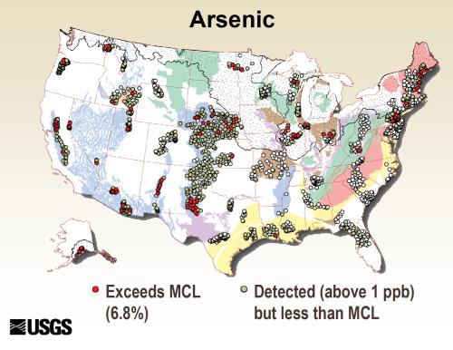Arsenic in Wells
