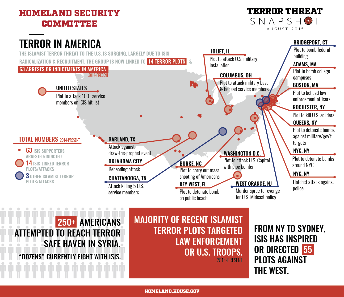 TerrorThreatSnapshot_Graphic_August_SMALL_Website.png