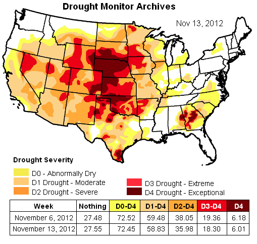 drought-distribution-in-usa-2012