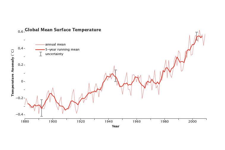 23-climate-change-w710-h473-2x