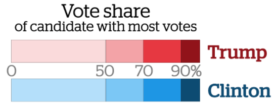 vote share.png