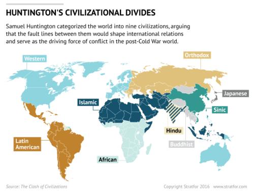 clash-civilizations.png