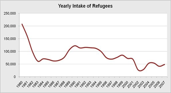 Refugee_act_1980.jpg