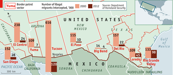 Illegal migrants accepted