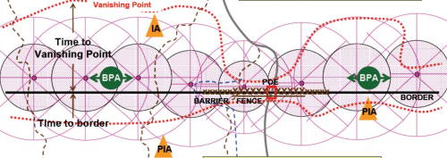 border calculus barrier fence in center