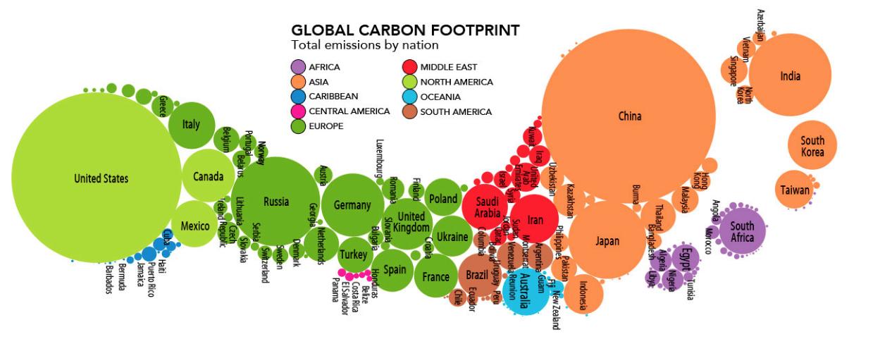 Global Carbon Footprint on side.png