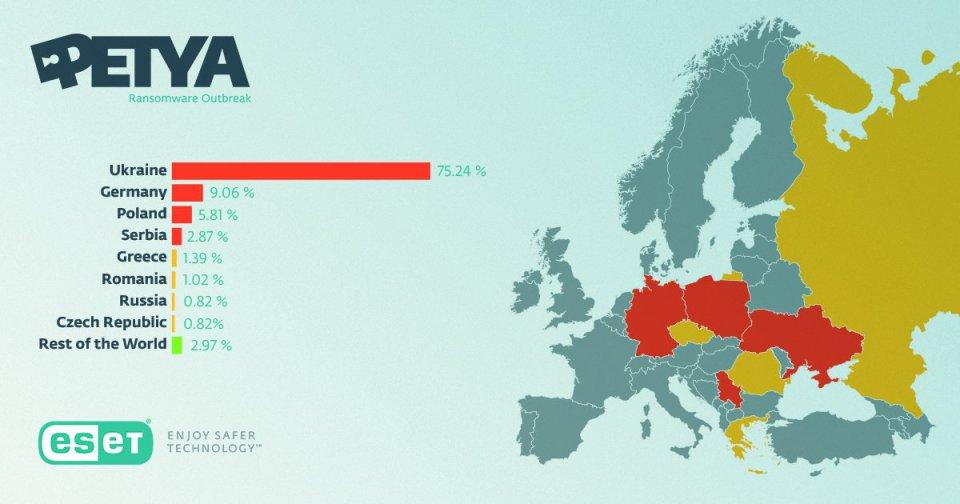 ESET-Ukraine.jpg