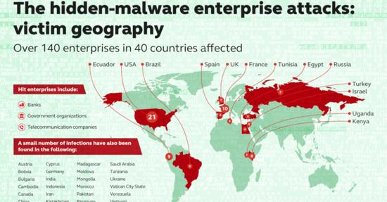 fileless-malware1_1_.png