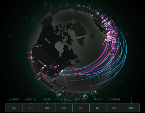 malicious threats USA scale