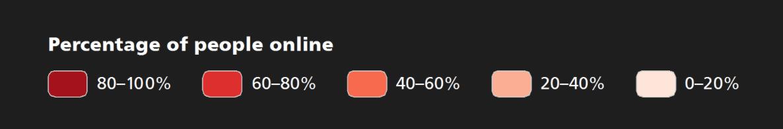 Percentage online OIL