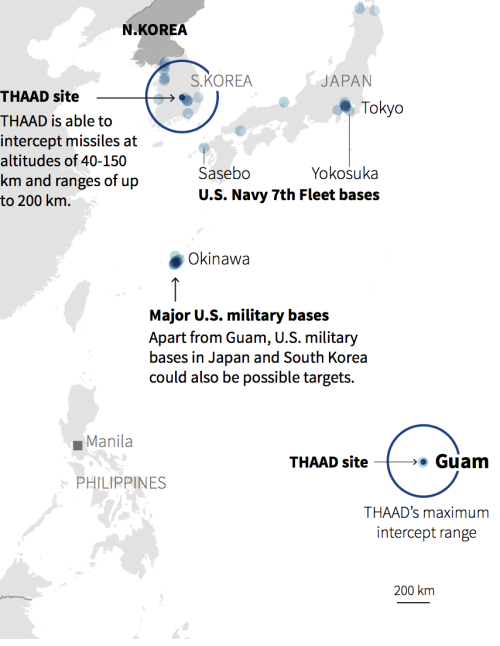 THAAD intercept