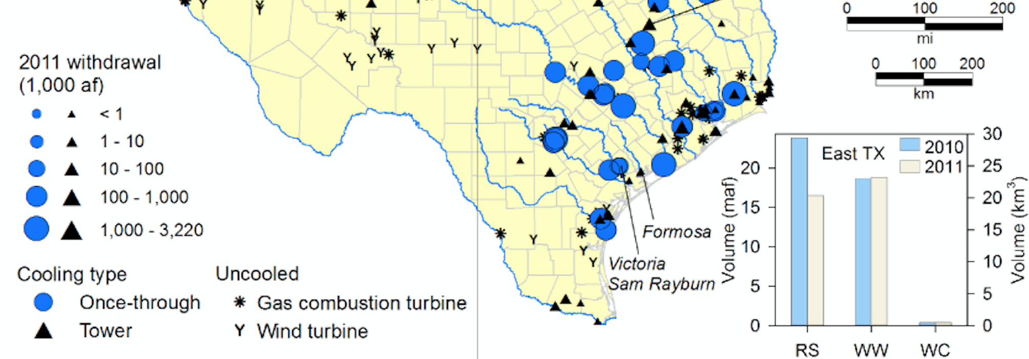 Energy Dependence: Water Withdrawals in E TX