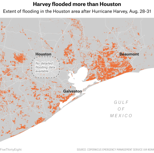 harvey-chart-3.png