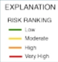 risk ranking legend gcoos
