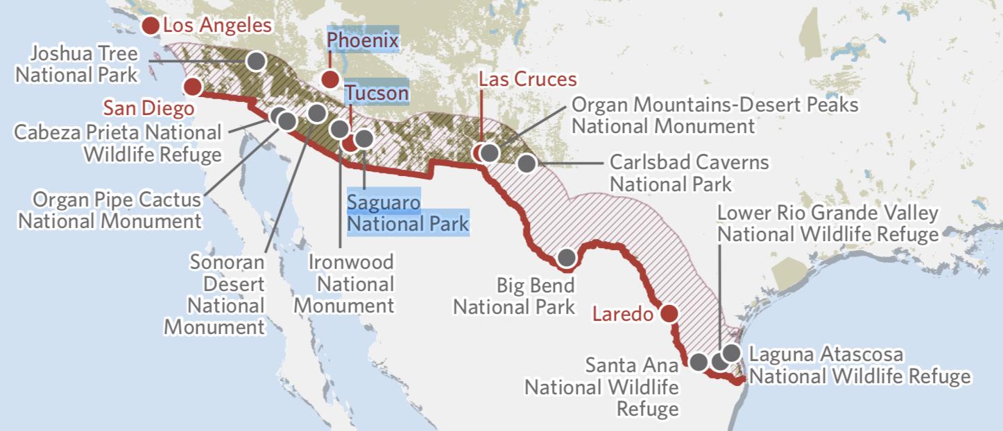 Border Control Env Laws