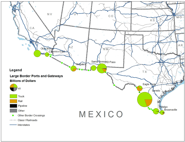 Business-Environment-Port-Trade-Values-by-Mode-along-US-Mex-Border-2012