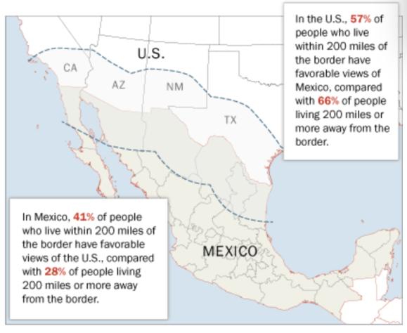 Favorable:border